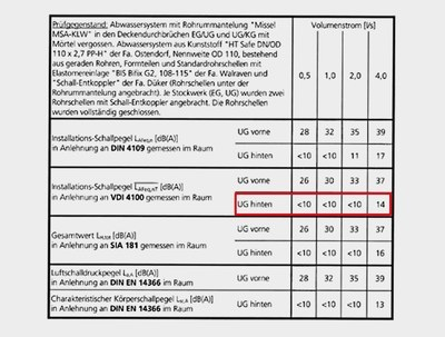 msa-klw-mit-brandschutz-tabelle-1a.jpg