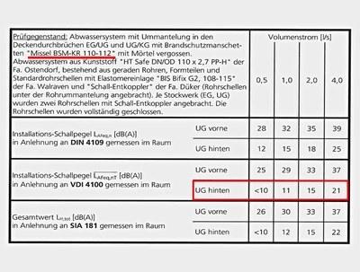 msa-klw-mit-brandschutz-tabelle-2a.jpg